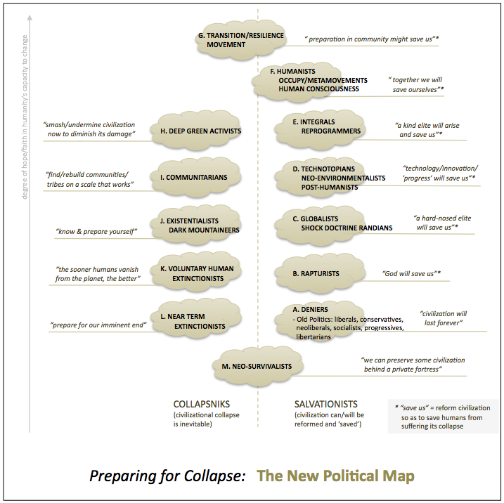 new-political-map-2014 - image for Dave Pollard article